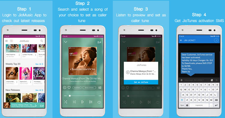 activate jio caller tunes using jiomusic app