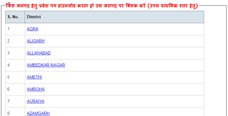 district wise uptet admit card download links