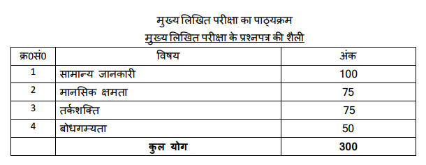 up police constable sipahi bharti written examination marks weightage